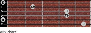 A6/9 for guitar on frets 5, 0, 4, 4, 2, 0