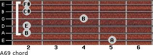 A6/9 for guitar on frets 5, 2, 2, 4, 2, 2