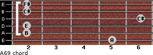 A6/9 for guitar on frets 5, 2, 2, 6, 2, 2
