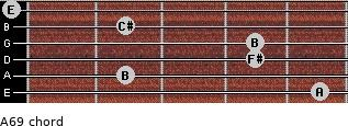 A6/9 for guitar on frets 5, 2, 4, 4, 2, 0