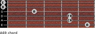 A6/9 for guitar on frets 5, 4, 4, 2, 0, 0