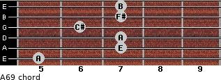 A6/9 for guitar on frets 5, 7, 7, 6, 7, 7