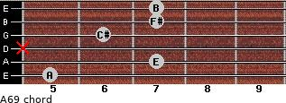 A6/9 for guitar on frets 5, 7, x, 6, 7, 7