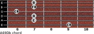 A6/9/Db for guitar on frets 9, 7, 7, 6, 7, 7