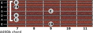 A6/9/Db for guitar on frets 9, 7, 7, 9, 7, 7