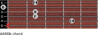 A6/9/Db for guitar on frets x, 4, 2, 2, 0, 2