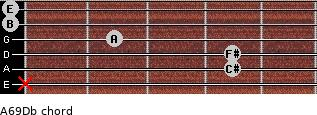 A6/9/Db for guitar on frets x, 4, 4, 2, 0, 0