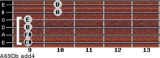 A6/9/Db add(4) guitar chord