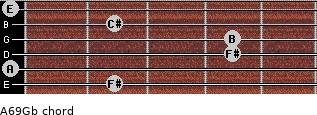 A6/9/Gb for guitar on frets 2, 0, 4, 4, 2, 0