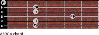 A6/9/Gb for guitar on frets 2, 2, 4, 2, 2, 0