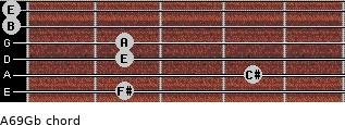 A6/9/Gb for guitar on frets 2, 4, 2, 2, 0, 0