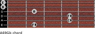 A6/9/Gb for guitar on frets 2, 4, 4, 2, 0, 0