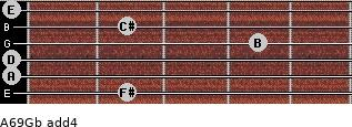 A6/9/Gb add(4) for guitar on frets 2, 0, 0, 4, 2, 0