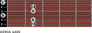 A6/9/Gb add(4) guitar chord