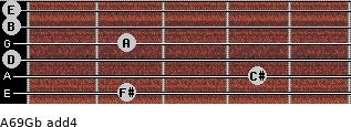 A6/9/Gb add(4) for guitar on frets 2, 4, 0, 2, 0, 0