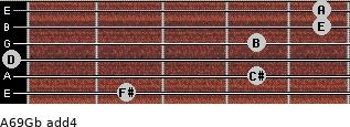 A6/9/Gb add(4) for guitar on frets 2, 4, 0, 4, 5, 5