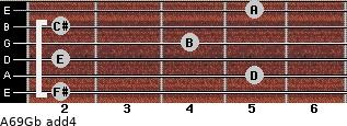 A6/9/Gb add(4) for guitar on frets 2, 5, 2, 4, 2, 5