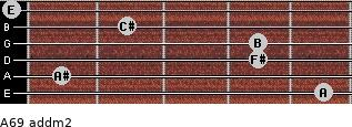 A6/9 add(m2) for guitar on frets 5, 1, 4, 4, 2, 0