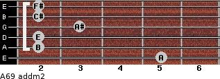 A6/9 add(m2) for guitar on frets 5, 2, 2, 3, 2, 2