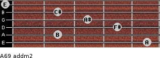 A6/9 add(m2) for guitar on frets 5, 2, 4, 3, 2, 0