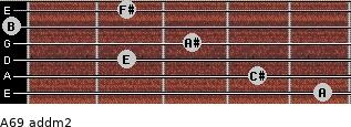 A6/9 add(m2) for guitar on frets 5, 4, 2, 3, 0, 2