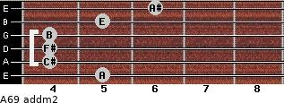 A6/9 add(m2) for guitar on frets 5, 4, 4, 4, 5, 6