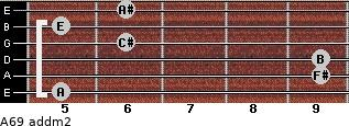 A6/9 add(m2) for guitar on frets 5, 9, 9, 6, 5, 6