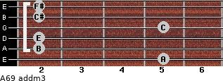 A6/9 add(m3) for guitar on frets 5, 2, 2, 5, 2, 2