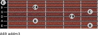 A6/9 add(m3) for guitar on frets 5, 2, 4, 5, 2, 0