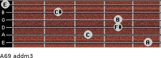 A6/9 add(m3) for guitar on frets 5, 3, 4, 4, 2, 0