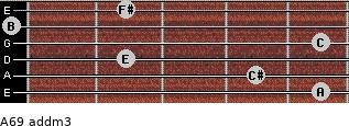 A6/9 add(m3) for guitar on frets 5, 4, 2, 5, 0, 2