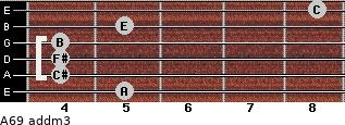A6/9 add(m3) for guitar on frets 5, 4, 4, 4, 5, 8