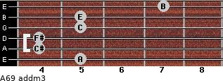 A6/9 add(m3) for guitar on frets 5, 4, 4, 5, 5, 7