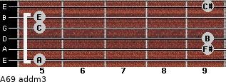 A6/9 add(m3) for guitar on frets 5, 9, 9, 5, 5, 9
