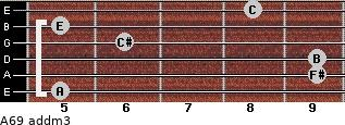 A6/9 add(m3) for guitar on frets 5, 9, 9, 6, 5, 8