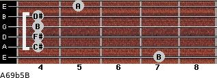 A6/9b5/B for guitar on frets 7, 4, 4, 4, 4, 5