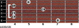 A6/9b5/B for guitar on frets 7, 4, 4, 6, 4, 5