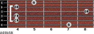 A6/9b5/B for guitar on frets 7, 4, 4, 8, 4, 5