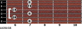 A6/9b5/B for guitar on frets 7, 6, 7, 6, 7, 7