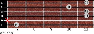 A6/9b5/B for guitar on frets 7, x, 11, 11, 10, 11