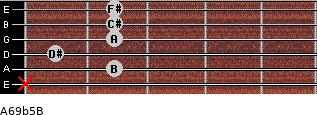 A6/9b5/B for guitar on frets x, 2, 1, 2, 2, 2