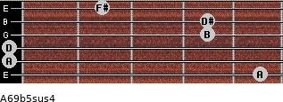 A6/9b5sus4 for guitar on frets 5, 0, 0, 4, 4, 2