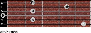 A6/9b5sus4 for guitar on frets 5, 2, 0, 2, 4, 2