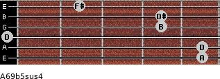 A6/9b5sus4 for guitar on frets 5, 5, 0, 4, 4, 2