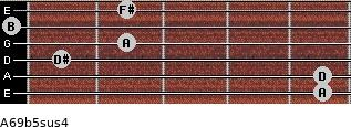 A6/9b5sus4 for guitar on frets 5, 5, 1, 2, 0, 2