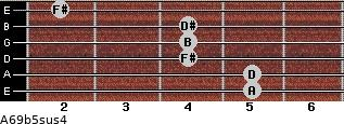 A6/9b5sus4 for guitar on frets 5, 5, 4, 4, 4, 2