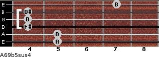 A6/9b5sus4 for guitar on frets 5, 5, 4, 4, 4, 7