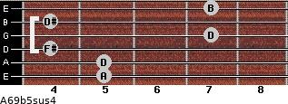 A6/9b5sus4 for guitar on frets 5, 5, 4, 7, 4, 7