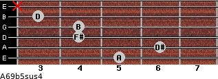 A6/9b5sus4 for guitar on frets 5, 6, 4, 4, 3, x