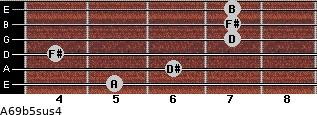 A6/9b5sus4 for guitar on frets 5, 6, 4, 7, 7, 7